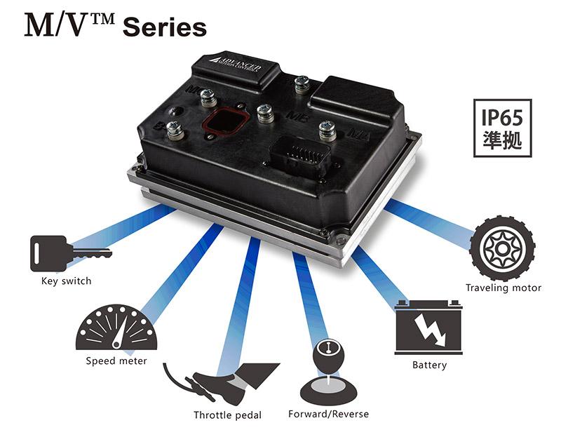 M/V™シリーズイメージ図